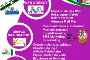 Conception d'un site web sur-mésure