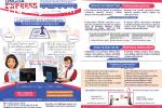 Traduction certifiée en ligne